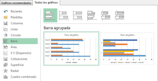 grafica de barras nexel