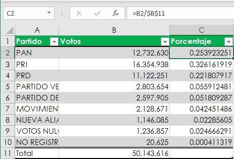 Función PORCENTAJE en Excel