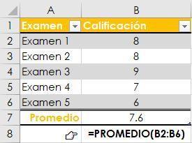 Función PROMEDIO en Excel