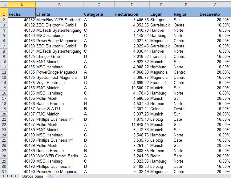 ¿Cómo hacer tablas dinámicas en Excel?