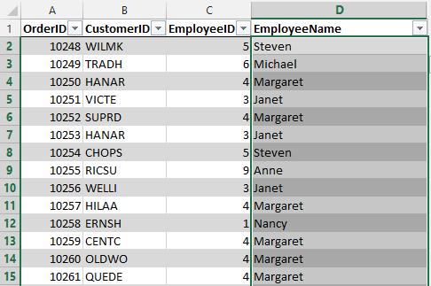 Función BUSCARV en Excel