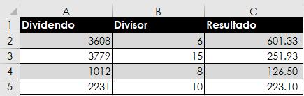 Cómo dividir en Excel con la fórmula de división